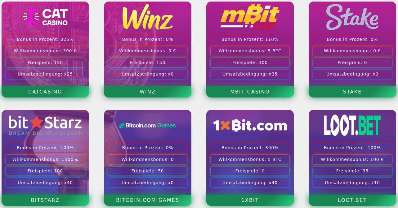 Bitcoin Casino Liste